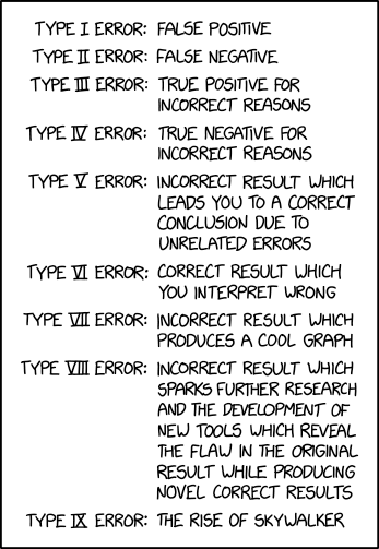 Xkcd Comic On Twitter Nerdy Jokes Just For Laughs Text Types