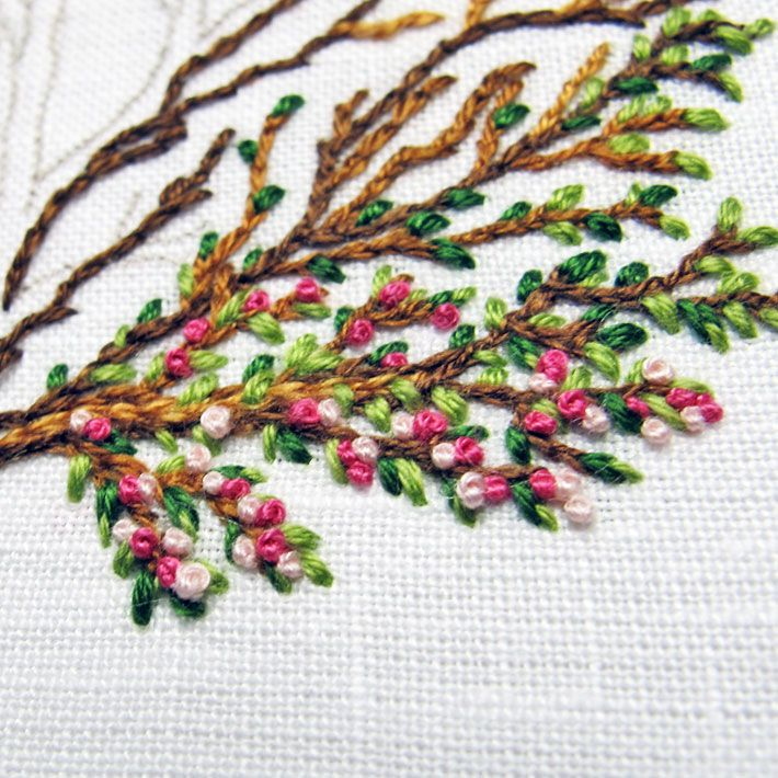 5 Tips for Foolproof French Knots | French knot embroidery ...