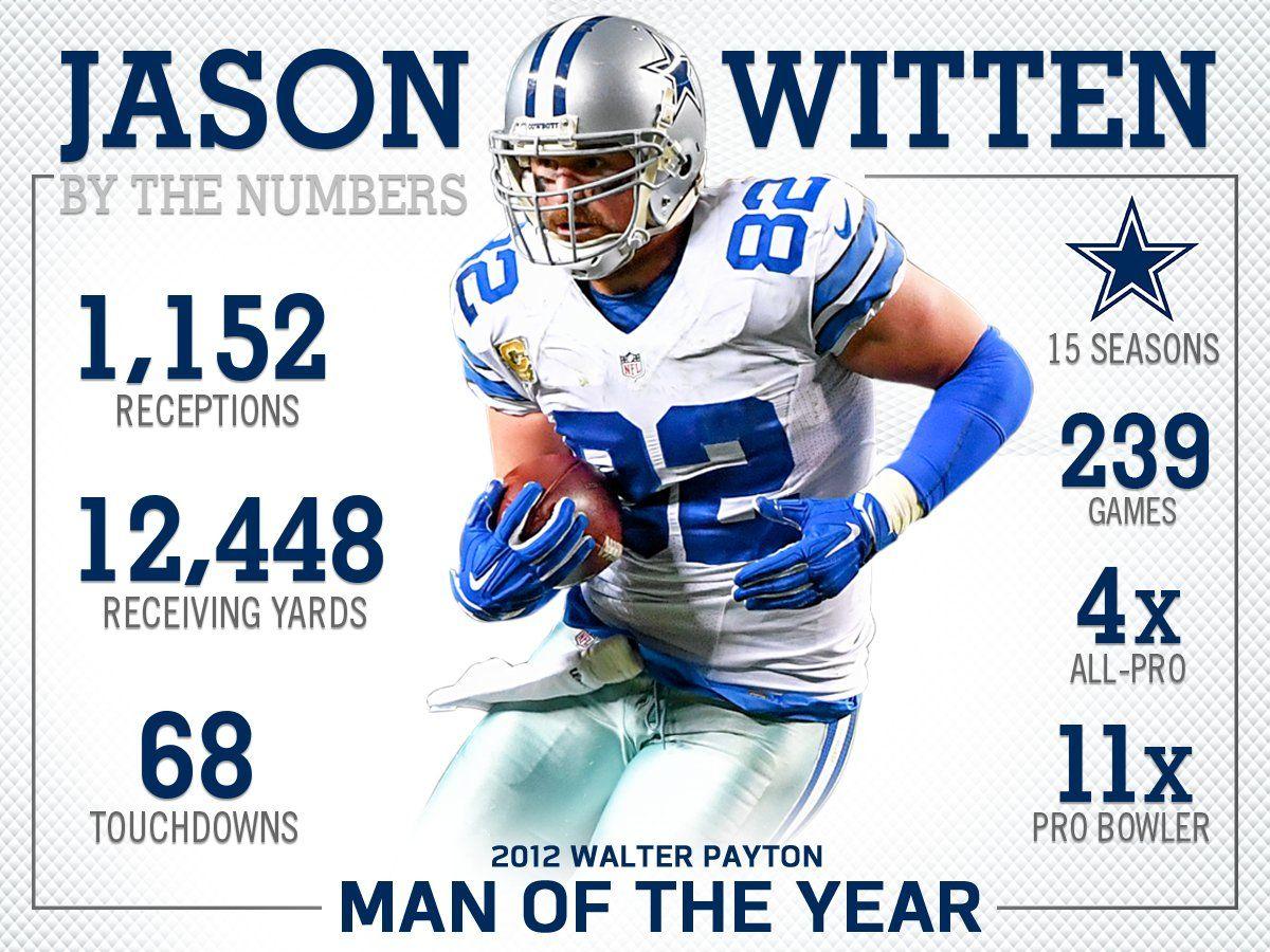 Thank you Witten 82 CowBoys! Jason witten, Cowboys