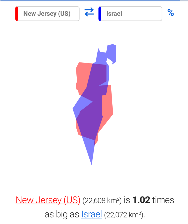 Israel Size: [Map] Size Comparison Between Israel And New Jersey. [1071