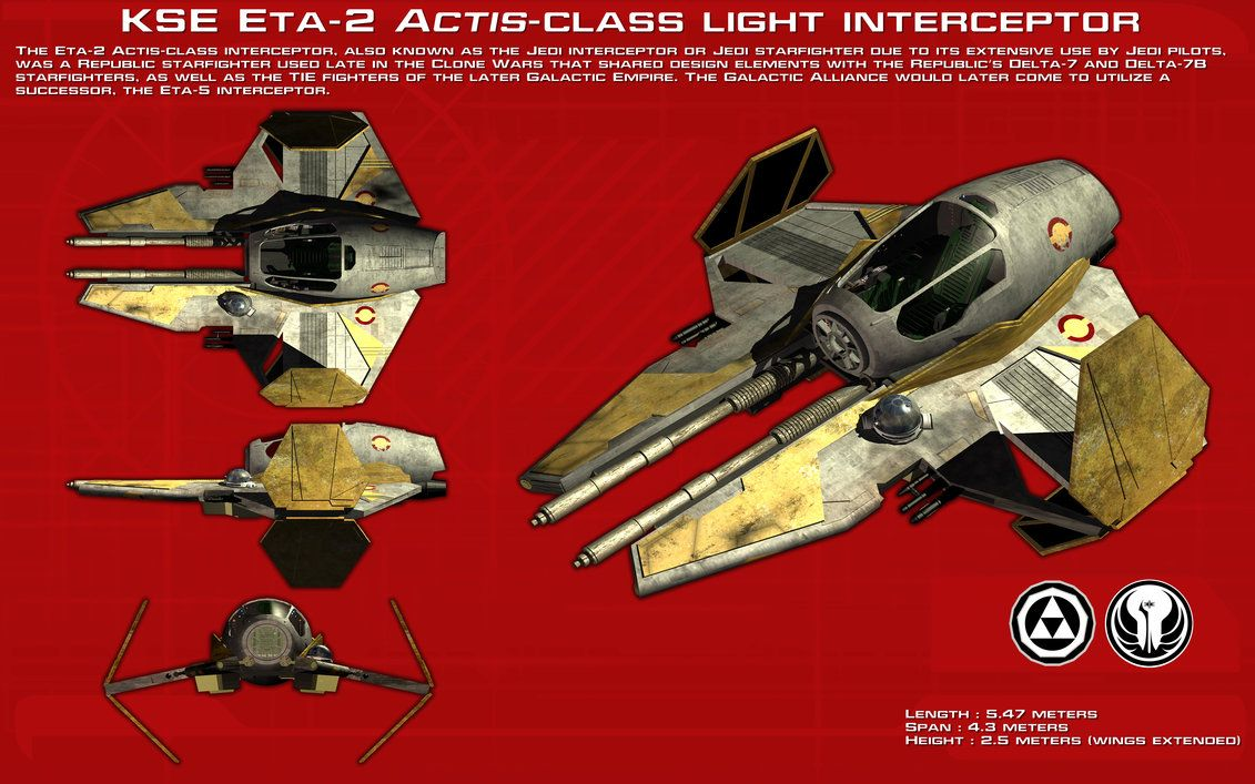 eta 2 actis class light interceptor ortho new by unusualsuspex on