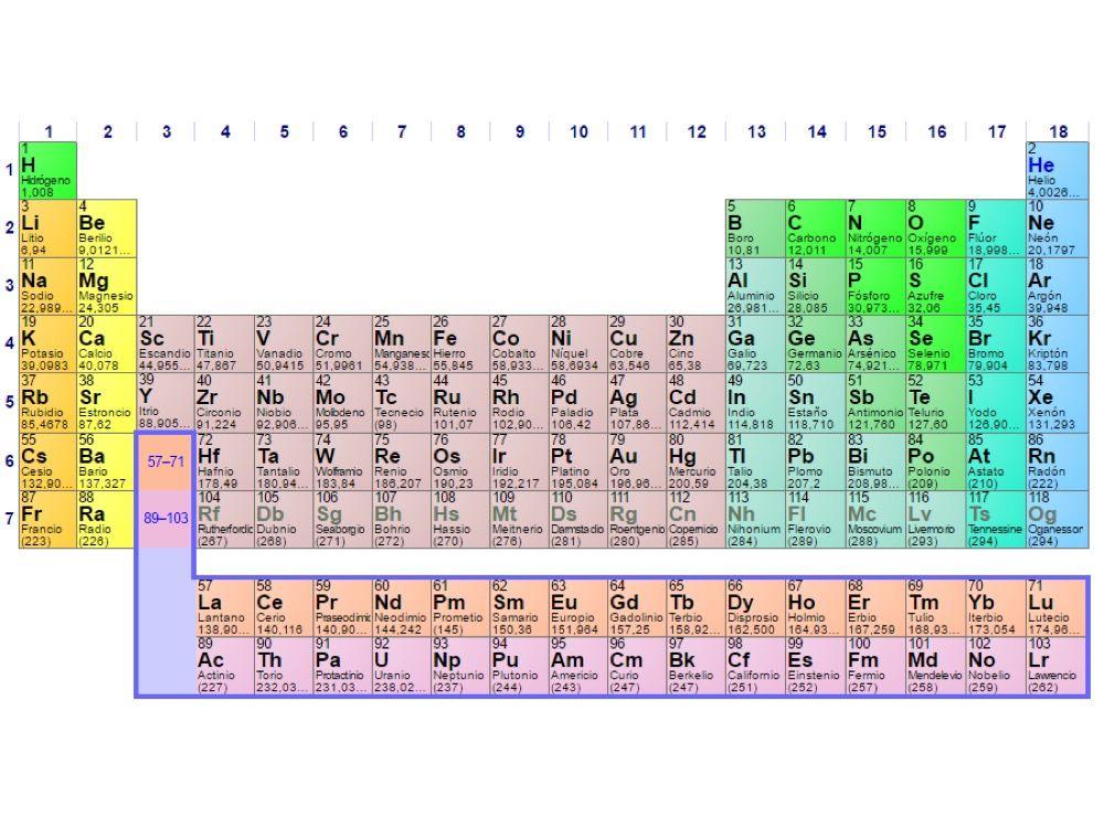 Tabla peridica de los elementos este diseo nos ayuda a comprender tabla peridica de los elementos este diseo nos ayuda a comprender informacin compleja haciendo urtaz Image collections
