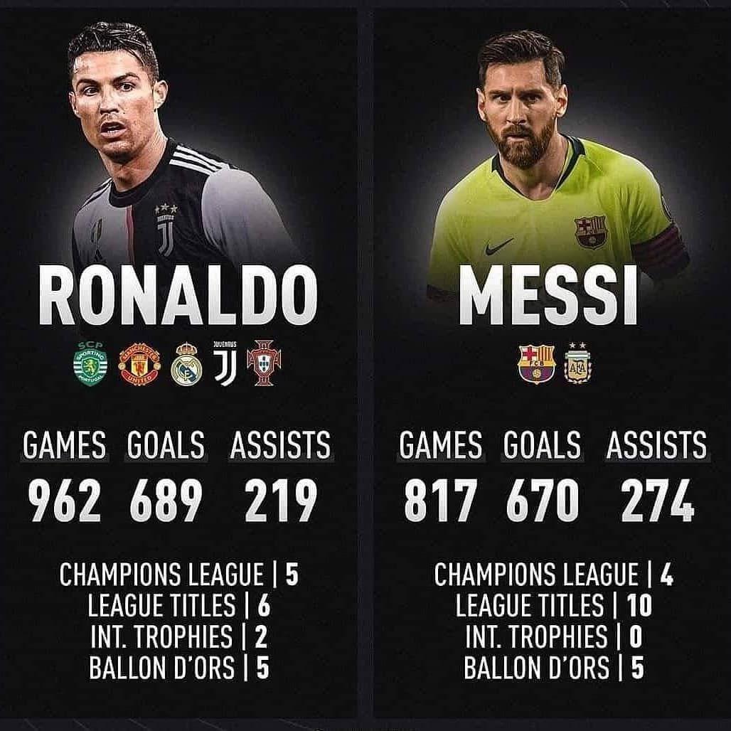 Cristiano Ronaldo Lionel Messi Cristiano Ronaldo Lionel Messi Messi Cristiano Ronaldo And Messi