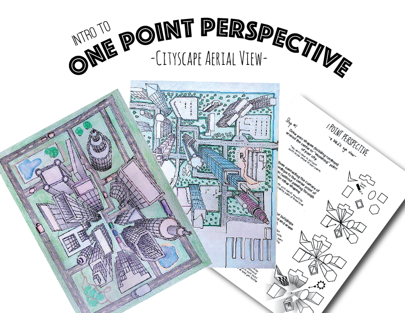 Intro to One Point Perspective and MC Eschers Artwork – Point of View Worksheets Middle School