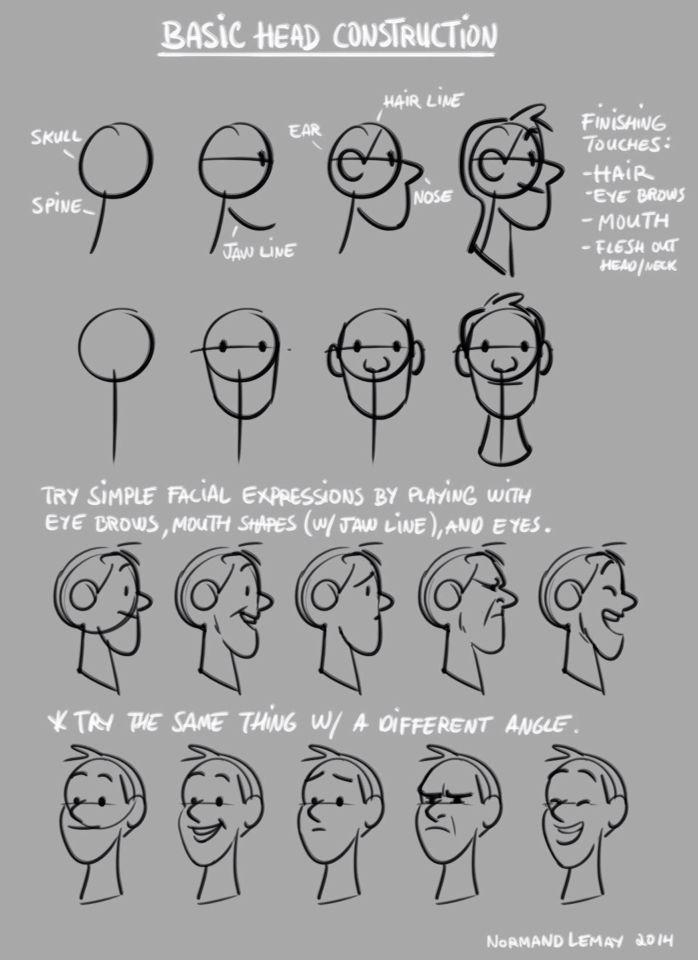 Basic Head Referencias De Diseno De Personajes Dibujo De Gestos Dibujos Para Principiantes