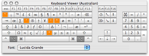 Mac keyboard symbol shortcuts (With images) Mac keyboard