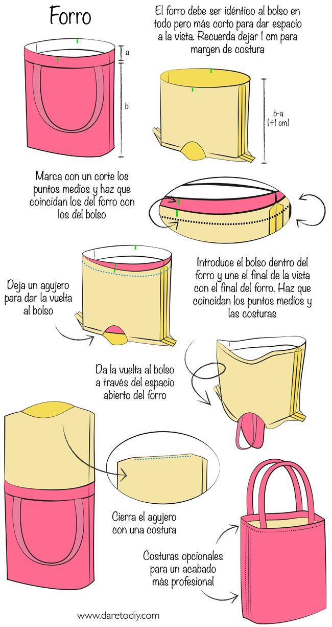 Dare to DIY: El bolso que cambia de color 2.0: cómo hacer un tote ...