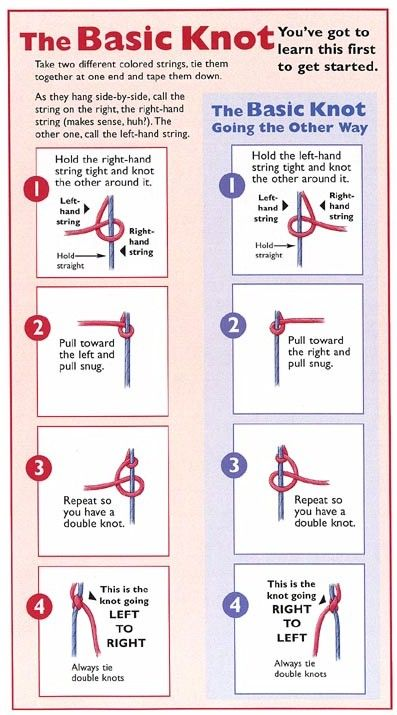 Basic friendship bracelet knots, right and left. | Craft ...