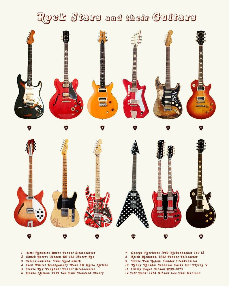 Rock Stars And Their Guitars Electric Guitar Rock N Roll Etsy Guitar Posters Guitar Art Famous Guitars