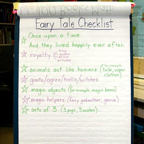 Writing a fable checklist image