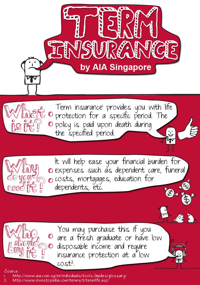Term Insurance By Aia Singapore Term Insurance Insurance Term Life Insurance