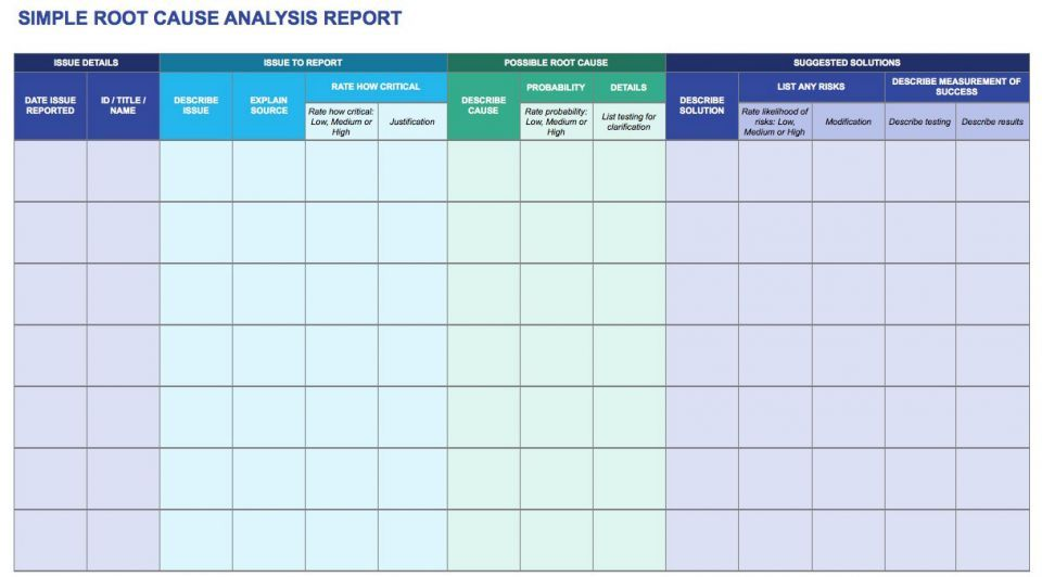 Root Cause Analysis Template Collection Smartsheet Root Cause