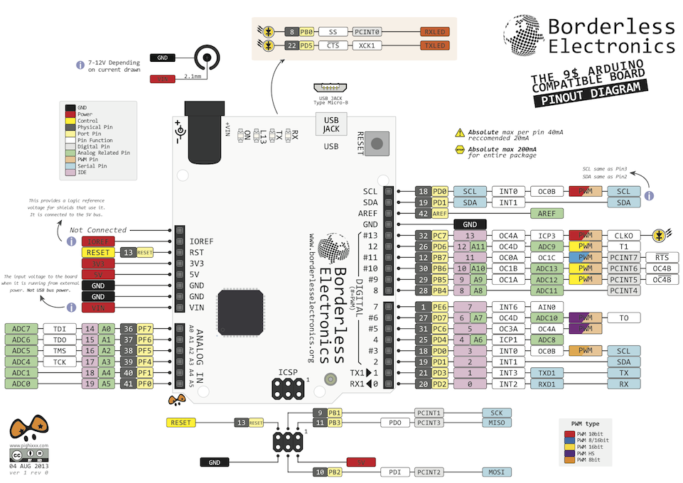 $9 Arduino Compatible Board Pinout | Tech Reference and Cheat ...