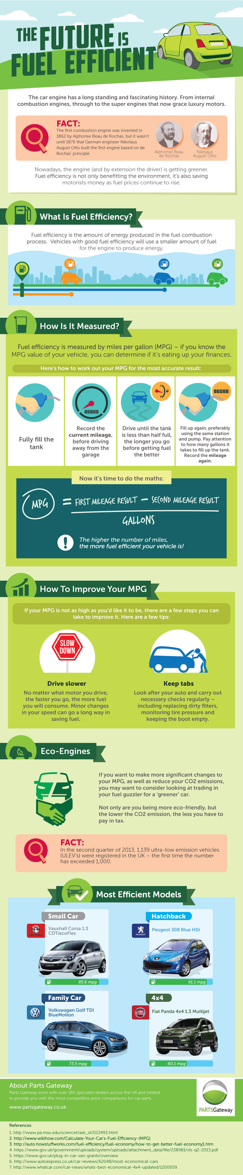 This infographic looks at how to work out and improve your ...