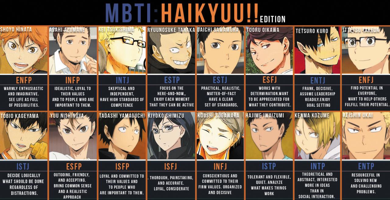 I'm Kenma // INTP Haikyuu, Mbti, Mbti character