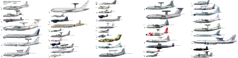 general aviation scale diagram 1979 kawasaki kz1000 wiring aew andc aircraft size comparison model ideas