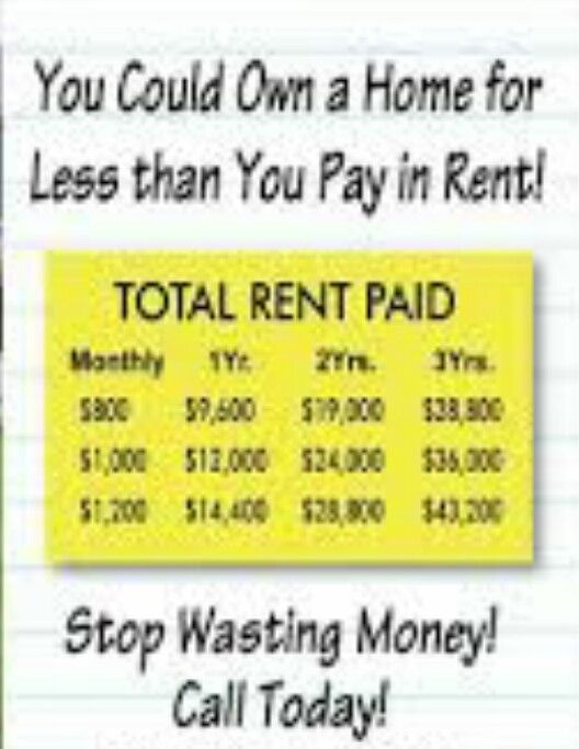 Stop Wasting Money On Rent Buy A Home Now With As Little As 2 500 Down Are You A First Time Buyer Wh Best Mortgage Rates Today Mortgage Help Home Buying