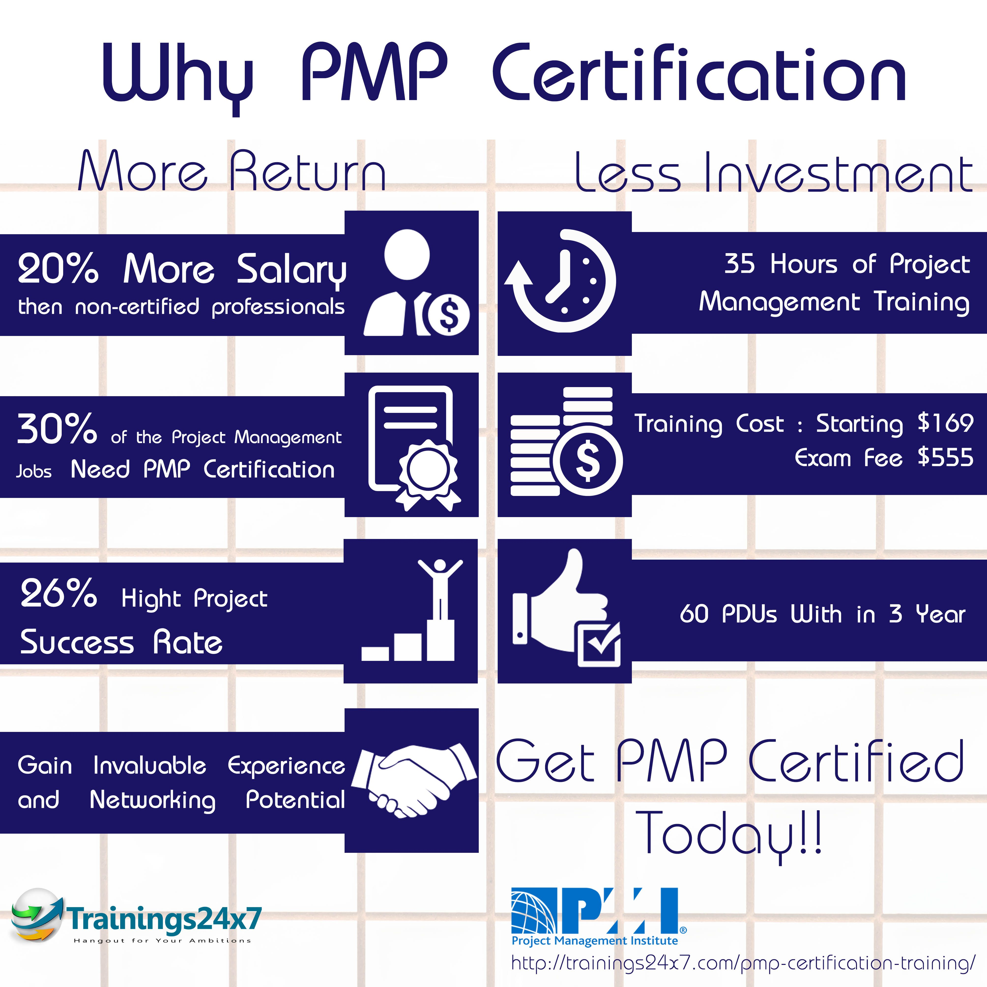 Pin by trainings24x7 on pmp exam certification updates pinterest pmp exam 1betcityfo Images