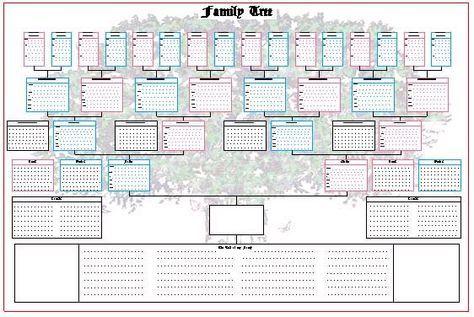 Free Family Tree Chart Templates | Family History | Pinterest | Family Tree  Chart, Free Family Tree And Family Trees