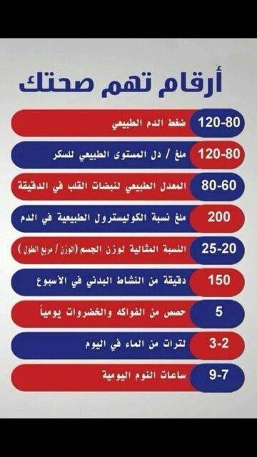 Pin By Hamid Elhaimer On أعشاب وعلاجات Health Fitness Nutrition Health Diet Health Facts