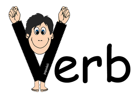 15 Contoh Soal Verb Dalam Bahasa Inggris Beserta Jawaban Http Www Kuliahbahasainggris Com 15 Contoh Soal Verb Dalam Bahasa Bahasa Inggris Inggris Bahasa