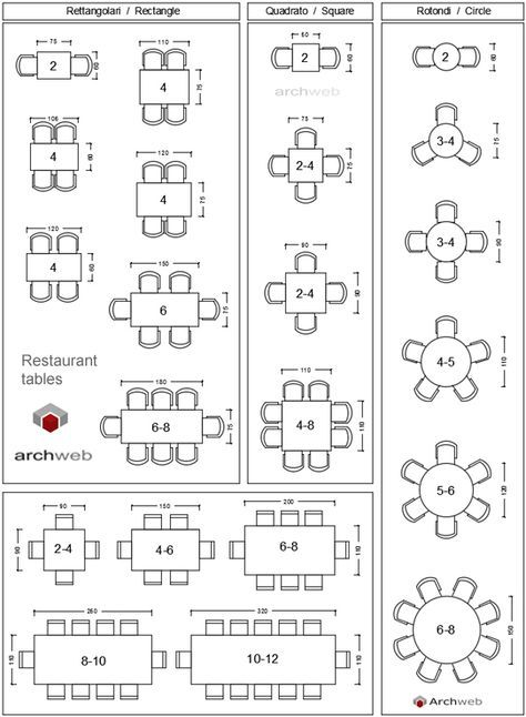 Sala pranzo tavoli per ristoranti home sweet home for Mobili federici