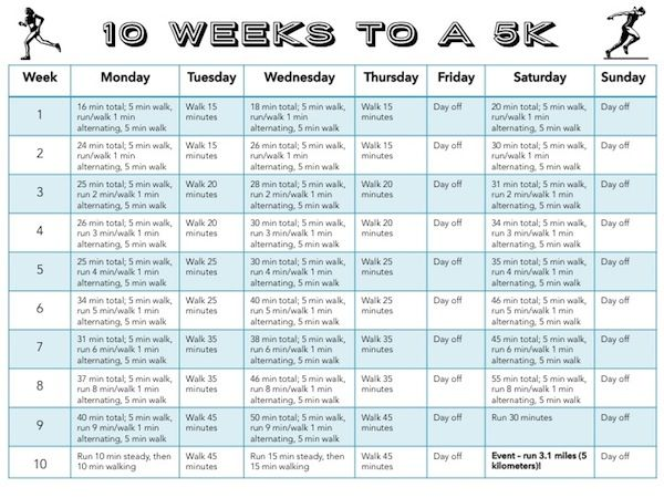 Couch To 5k Free Printable 10 Week Program Workout Fitness