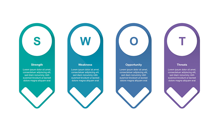 Swot Template For Powerpoint Ppt Download Now 차트 레이아웃 디자인