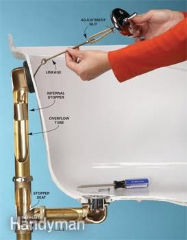 Delicieux Http://www.familyhandyman.com/plumbing/drain Repair/unclog A Bathtub Drain  Without Chemicals