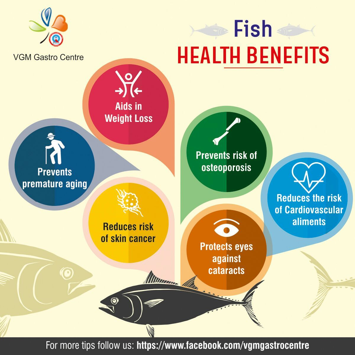 medium resolution of one of the key elements of a healthy diet fish is the low calorie high protein super food it is also an abundant source of polyunsaturated omega 3 fatty