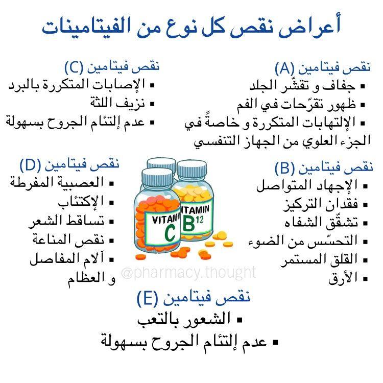 أعراض نقص الفيتامينات Health Facts Health Advice Body Health