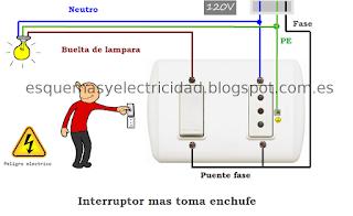 Interruptor Mas Toma Enchufe Enchufe Esquemas Electricos Interruptor