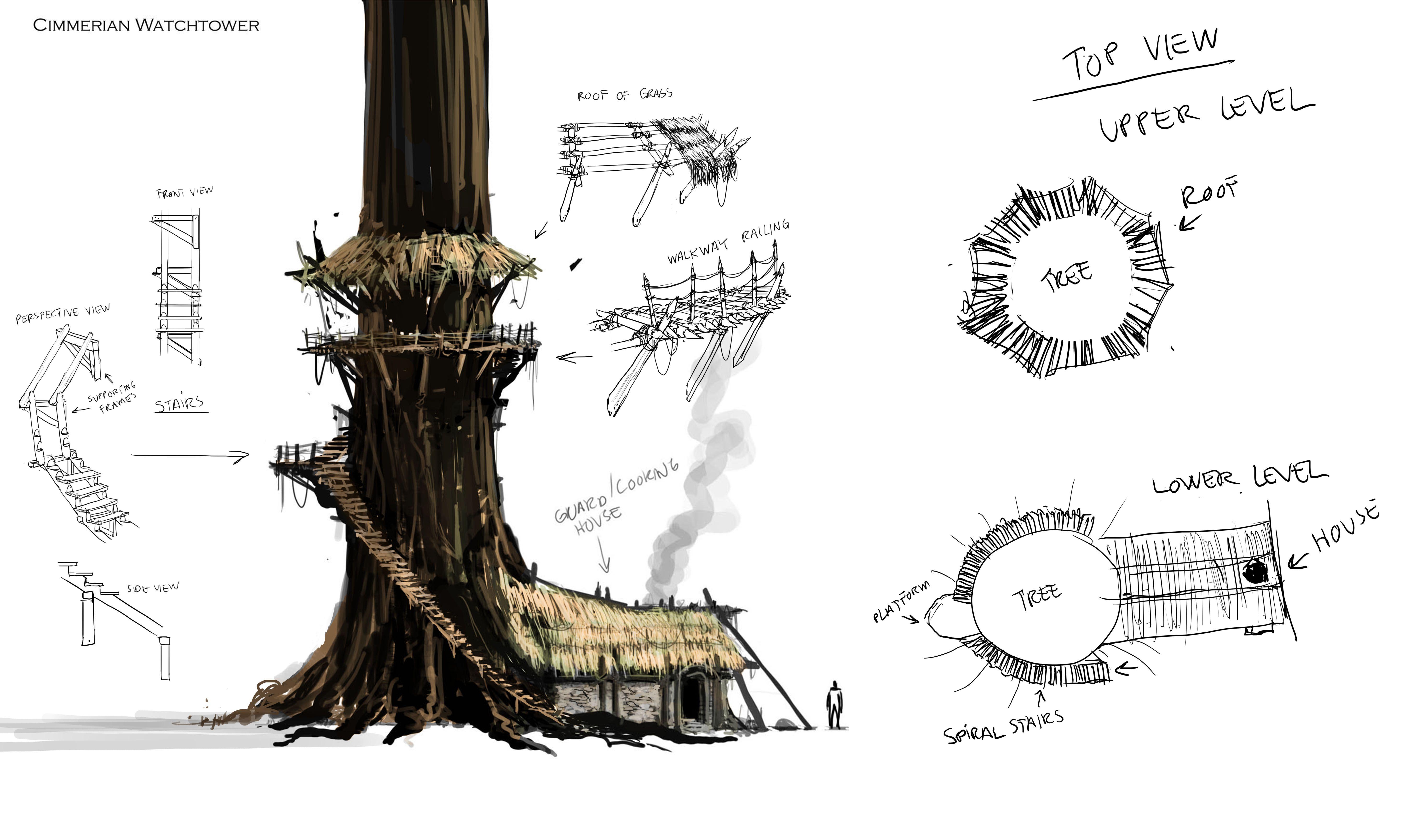 Cimmerian Watchtower Watch Tower Environment Concept Art Fantasy Map