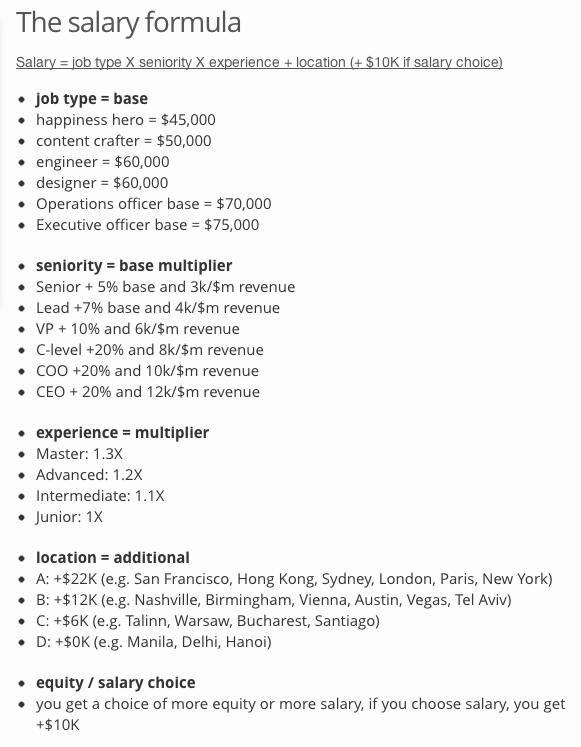 Junior designer salary san francisco