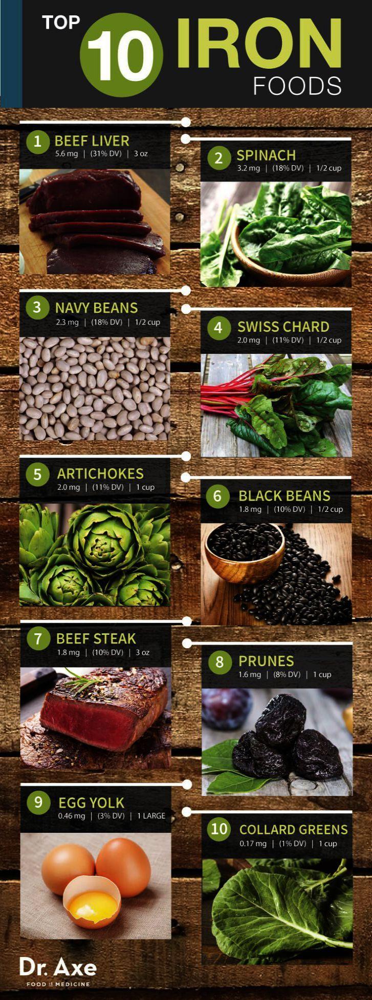 Nutrition Planters Dry Roasted Peanuts versus Nutrition