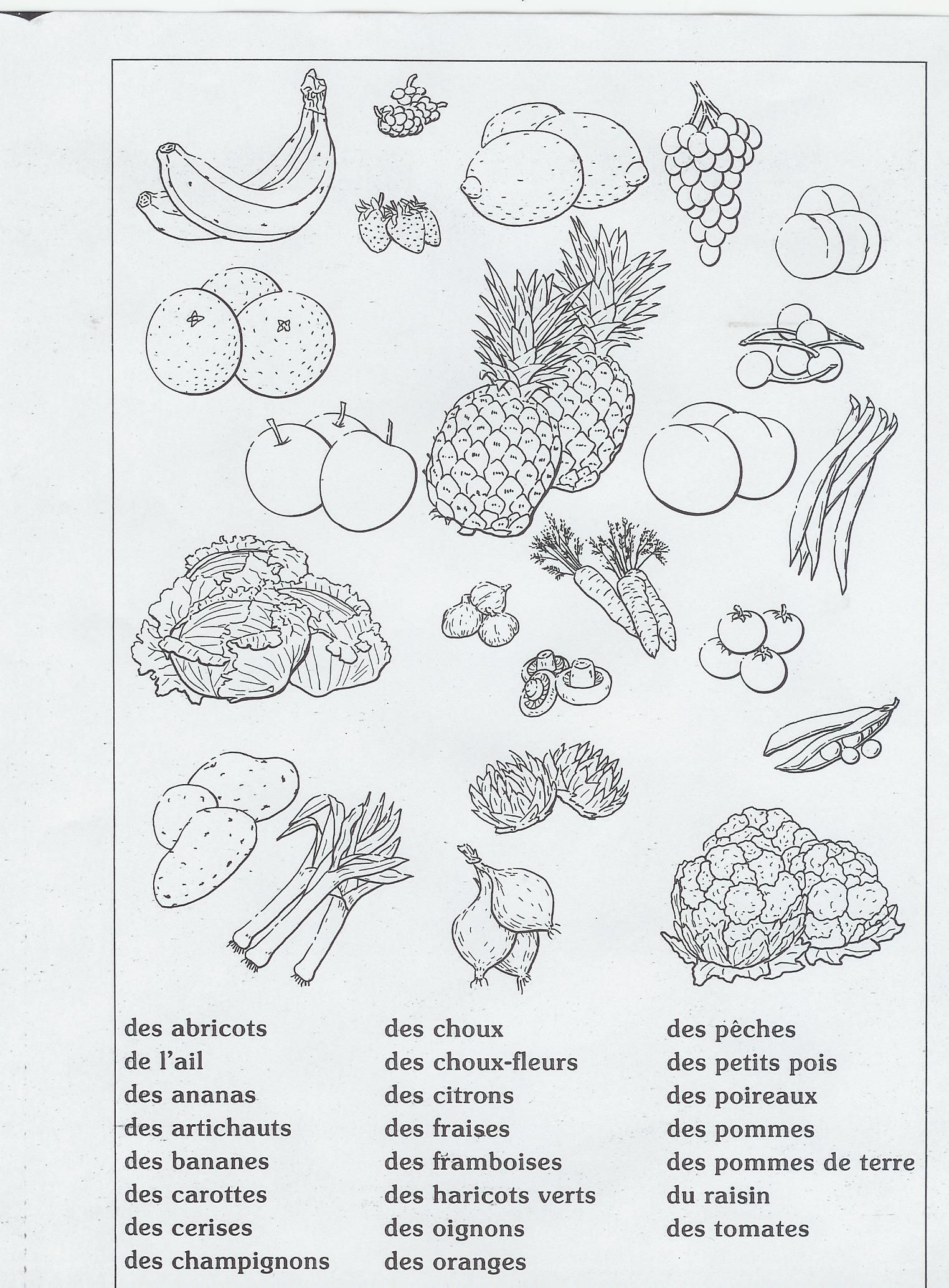 Fruits Et Legumes You Could Post This In Your Classroom Or Use It As A Handout Especially If