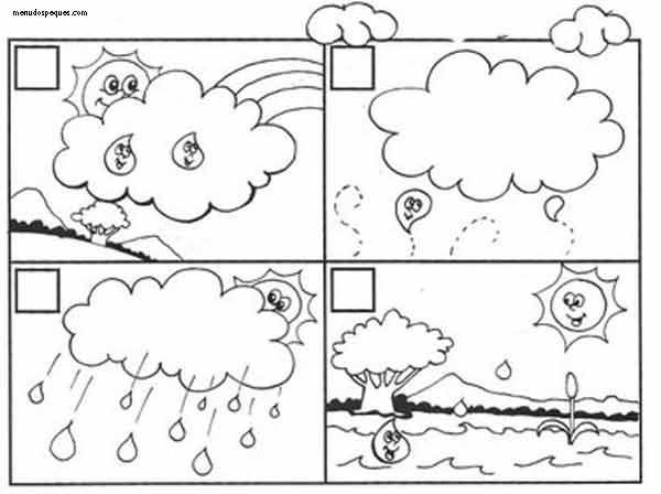 Dibujos Para Colorear Del Agua Para Ninos: Estados Del Agua Para Colorear Para Niños