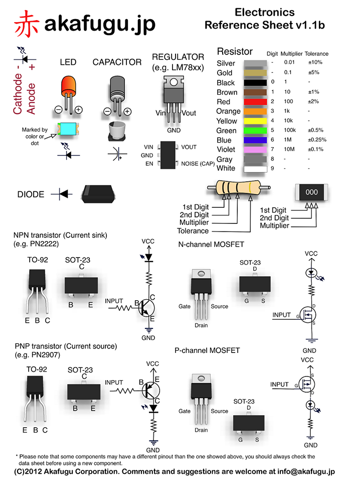 electronics reference sheet v1 1b akafugu jp electronics reference rh pinterest es Electronic Circuit Symbols Electric Circuit