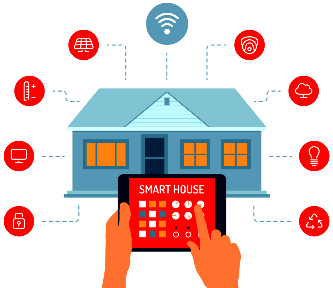 Upgrade Your Space Smart Home Smart House Wifi Technology