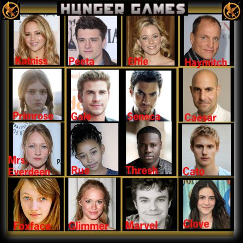 The Hunger Games cast ...