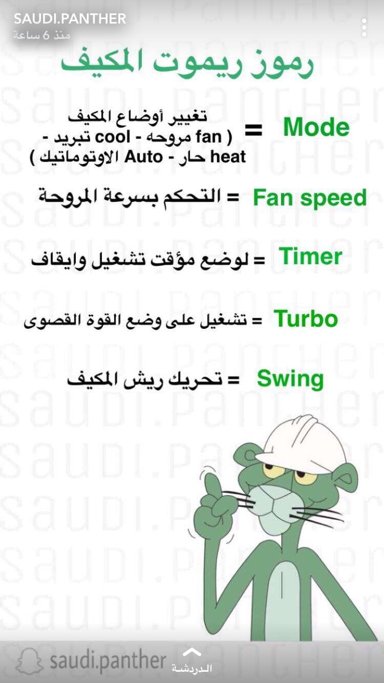 Pin By Jouria Warda On أحلي الكلمات Learning Websites Programming Apps Learning Apps