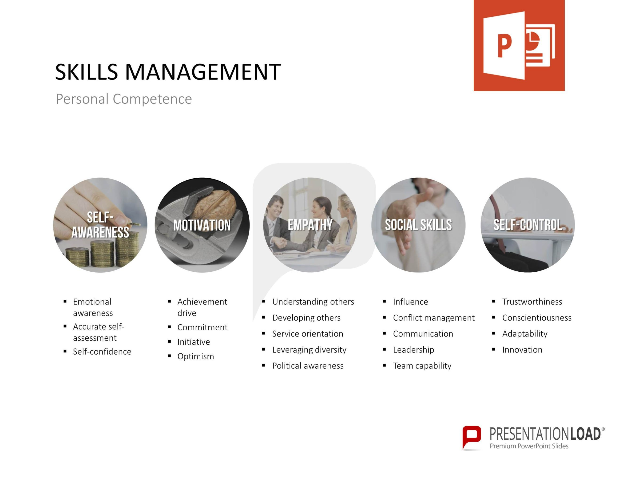 Pin by Presentation Load on SKILLS MANAGEMENT // POWERPOINT ...