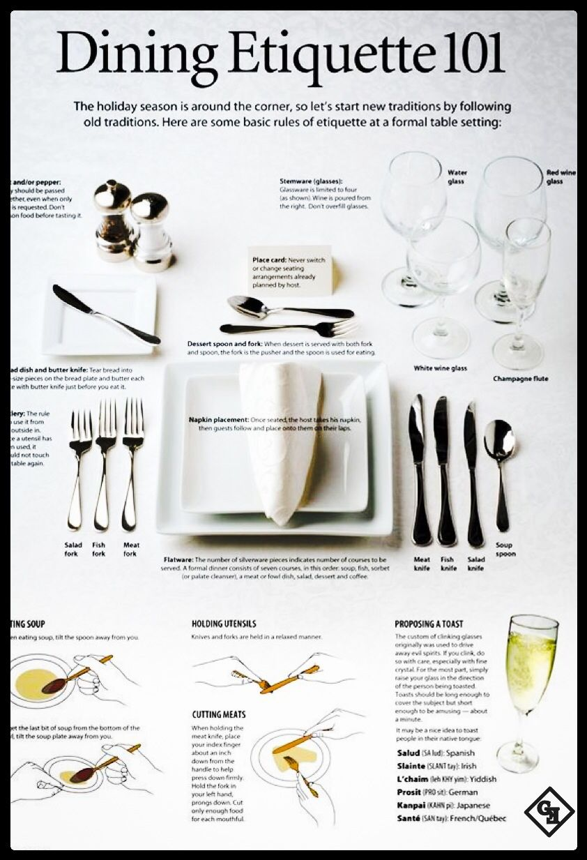 Dining etiquette 101 dining etiquette table setting - Formal dinner table setting etiquette ...