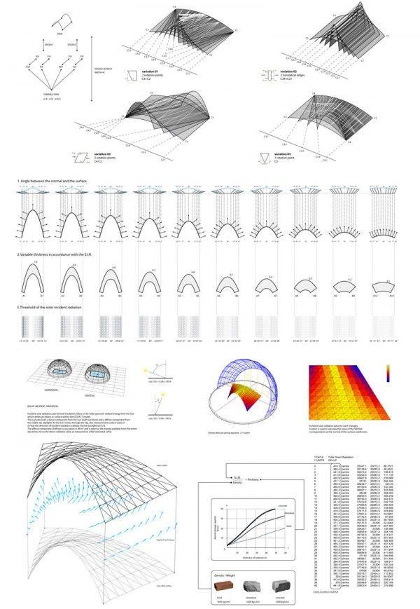 Parametric design 6 inspiration energy analysis for Arquitectura parametrica pdf