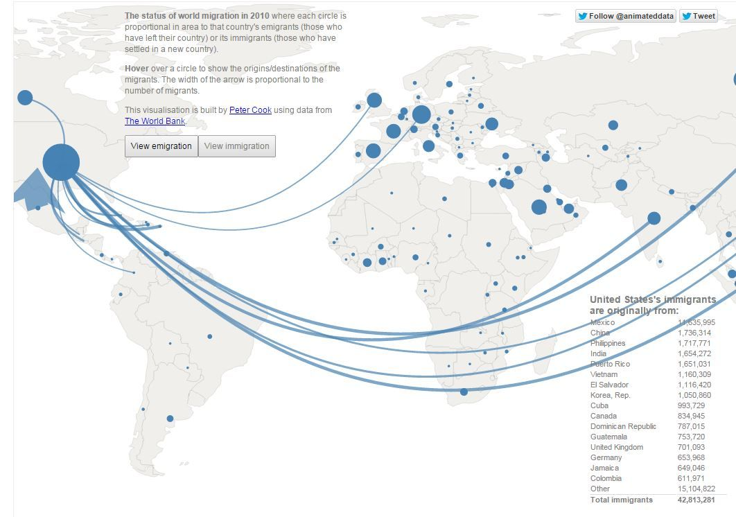 World Map of Migration. Click on a country dot to see immigration ...