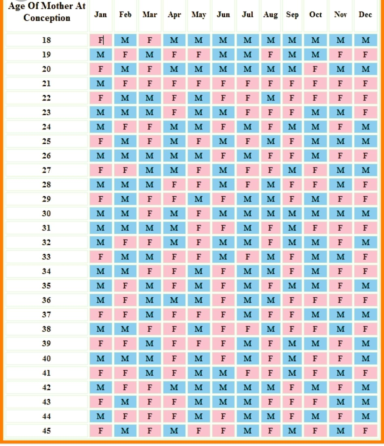 Chinese Calendar January 2019 Babies Forums What To Expect Get Chinese Gender Calendar Chinese Calendar Gender Calendar
