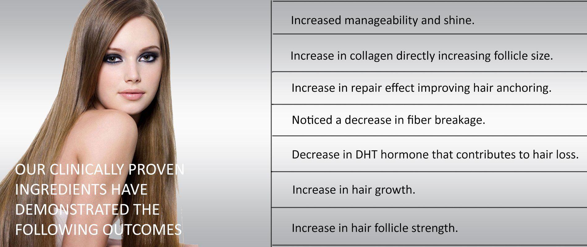 Hair Restore Shampoo And Conditioner Set Shampoo Conditioner Set Hair Restoration Help Hair Loss