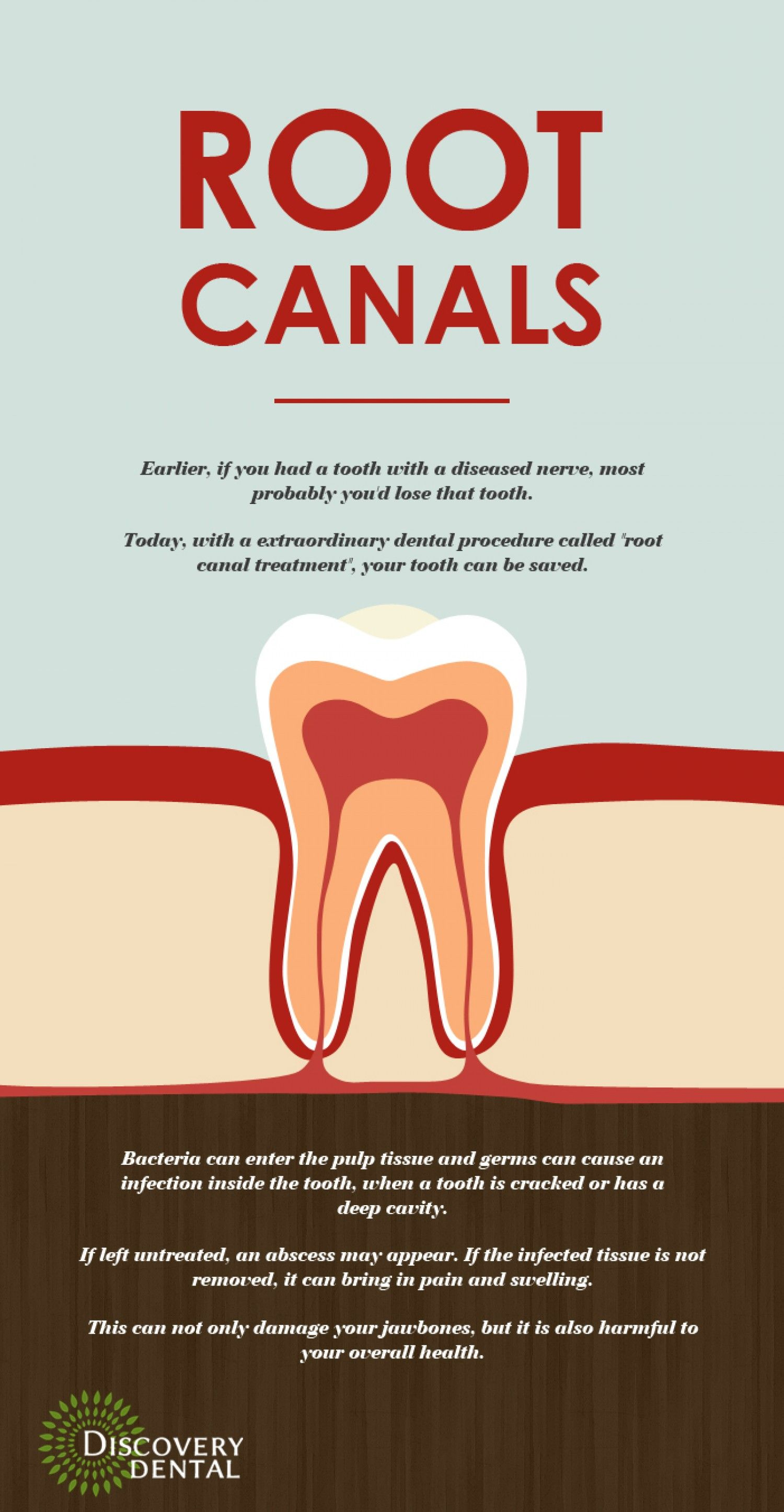 Pin By The Medical Institute Of Kentucky On Dental Assistant