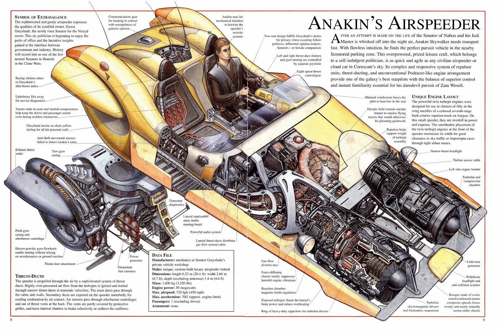 Protected Blog Log In In 2020 Star Wars Ships Star Wars Infographic Star Wars Vehicles