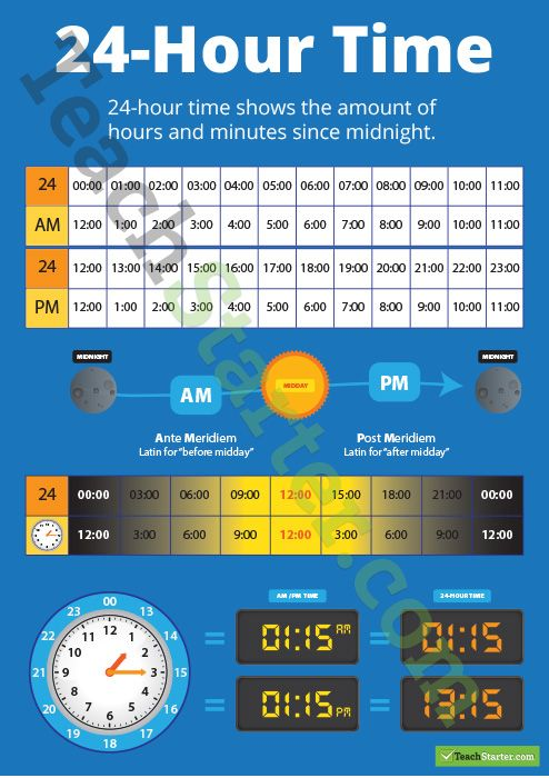 hour time poster school things pinterest teaching resources and math also rh